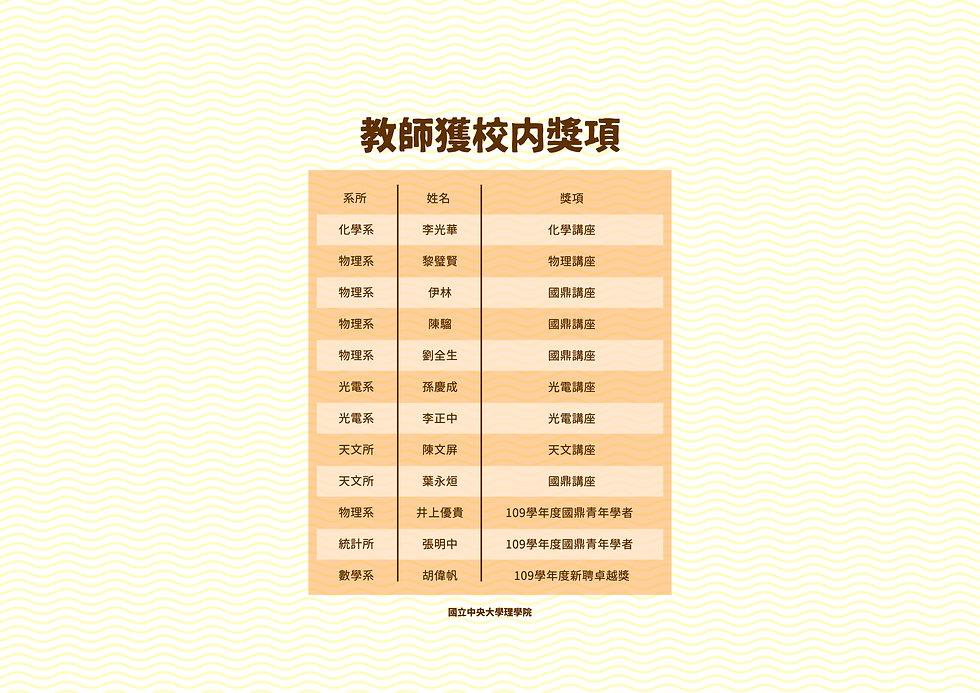 講座教授+國鼎青年學者+新聘卓越.jpg