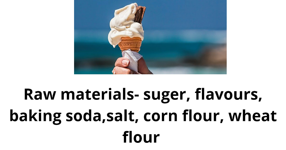 Raw materials required for ice cream cone making business