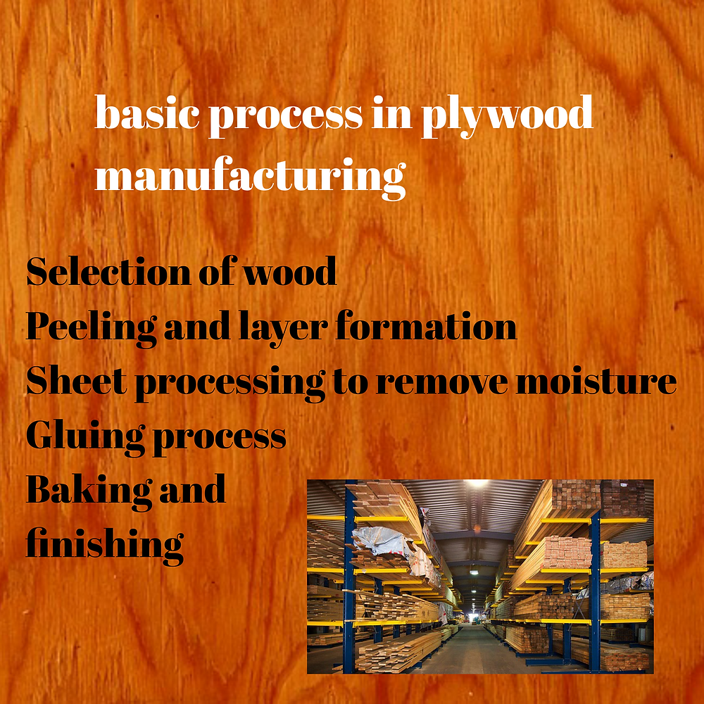 Manufacturing process in plywood industry.