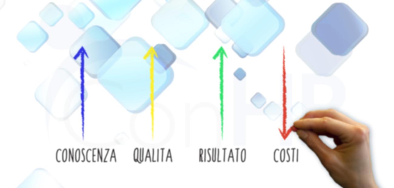 Formazione Finanziata Milano