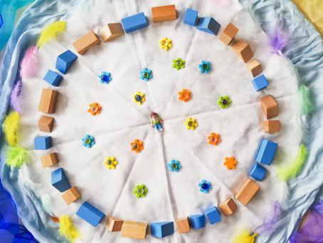 Ein Neujahrsritual für den Kindergarten