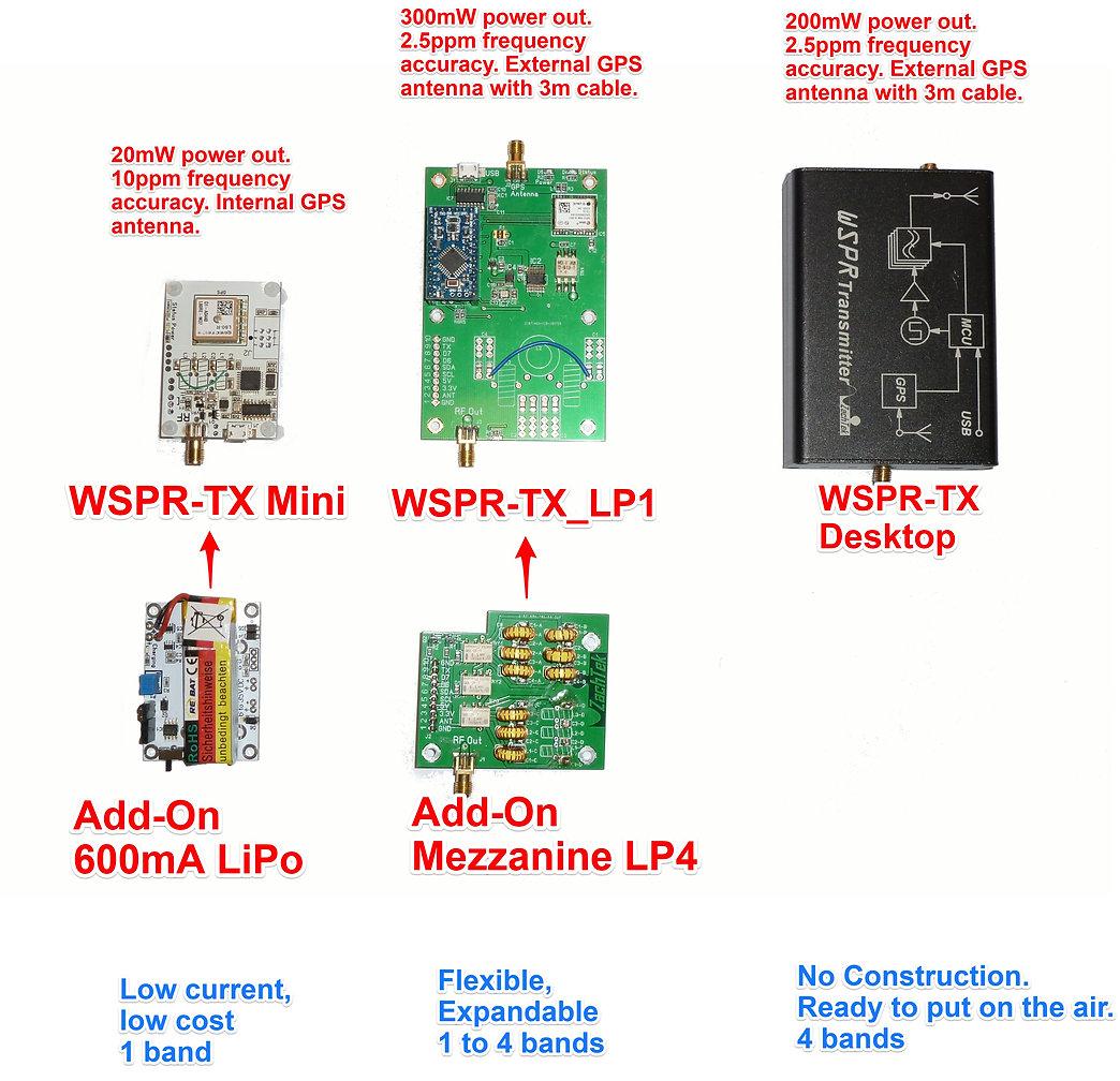 WSPR TX Models2.jpg