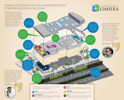 SHOPPING LIMEIRA
