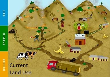 Current+Land+Use.jpg