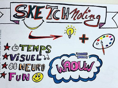 Formation • Structurer sa pensée avec la facilitation visuelle 1