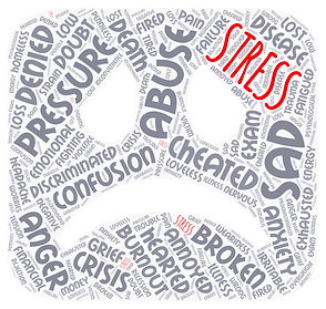 Stress Word Art_WellbeingToolbox.png