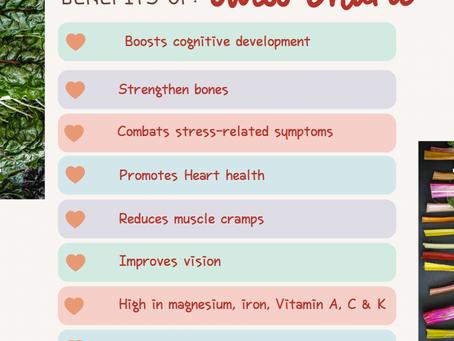 Swiss Chard: It's origin & benefits...