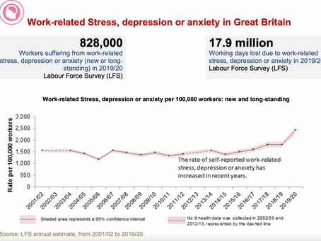 Stress and the implications for work and life