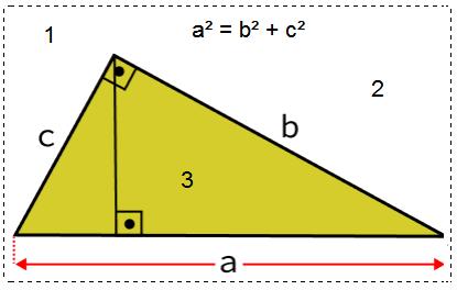 Citando Pitágoras e a Matemática da Vida
