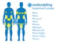 Coolsculpting treatment areas