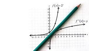 Graphical representation of math functio