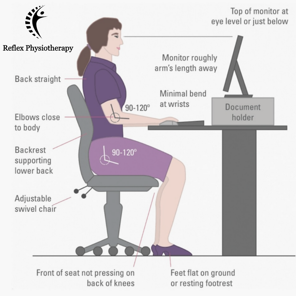 Physiotherapy ergonomic assessment