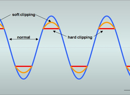 Soft-Clipping vs Hard-Clipping