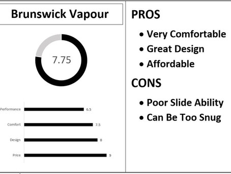 Review Of The Brunswick Vapour Bowling Shoes