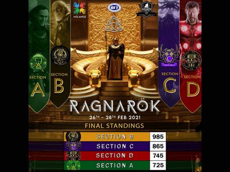 Ragnarök 2021 - Results