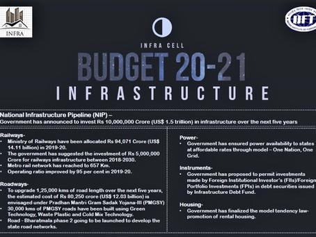 Infra Budget 20-21