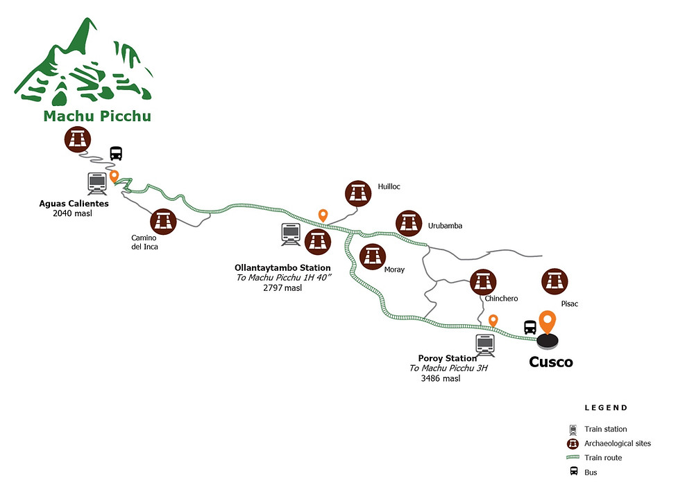 Peru train travel options from Cusco to Machu Picchu