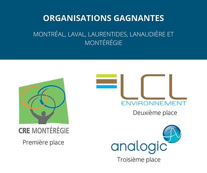 DSA 2020_gagnants_Montreal.png