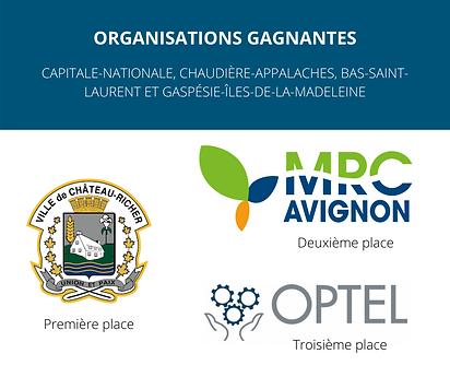 DSA 2020_gagnants_Quebec.png