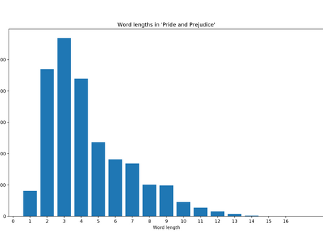 From crashing planets to analysing word frequencies in Pride and Prejudice: a typical half term week