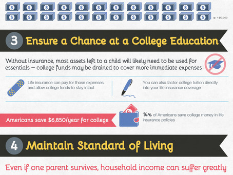 What life insurance really means.