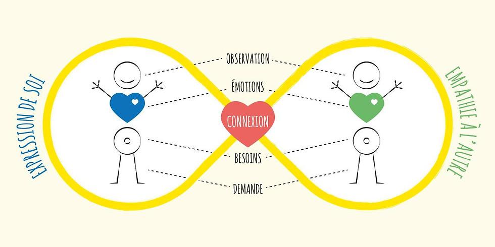 S'affirmer grâce à la Communication Non Violente