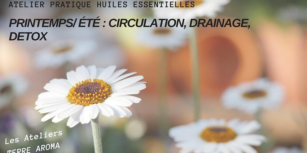 Atelier Huiles essentielles DIY: circulation, drainage, etc
