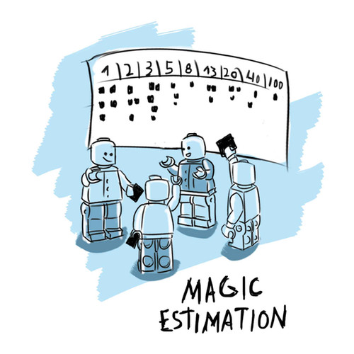 Magic Estimation