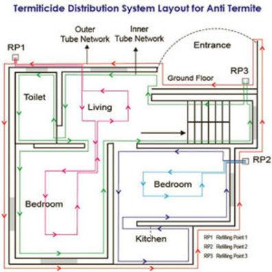 jansen-pest-control-Termite-reticulation
