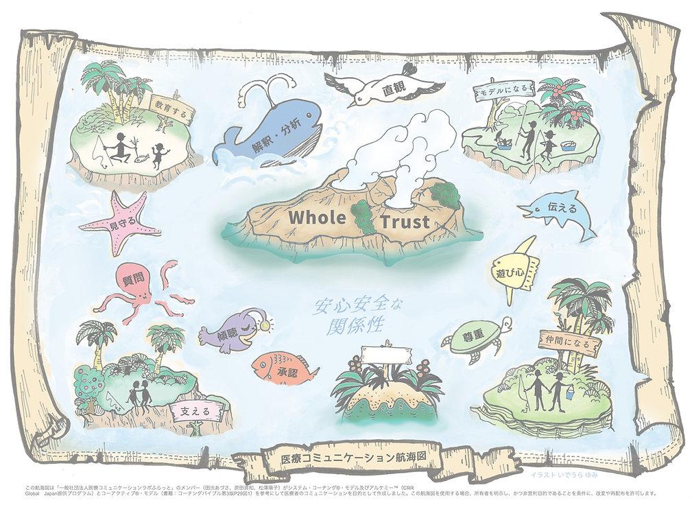 医療コミュニケーション航海図©︎