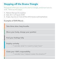 Drama_Triangle_v3-1.jpg