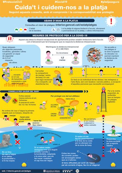 Cartel para la seguridad en el baño en las playas