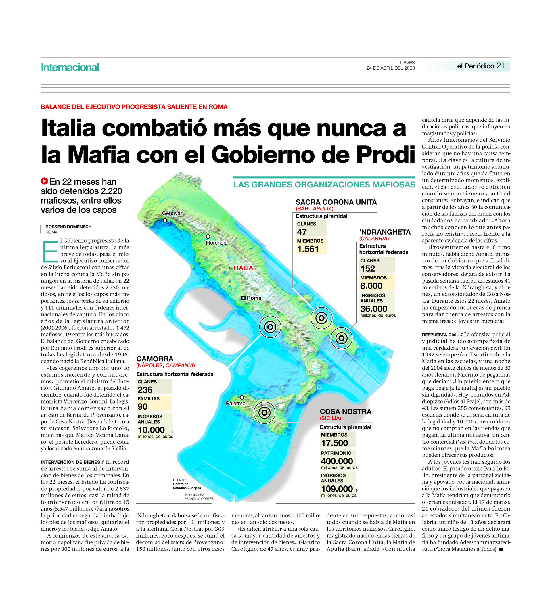 Contra la Mafia italiana