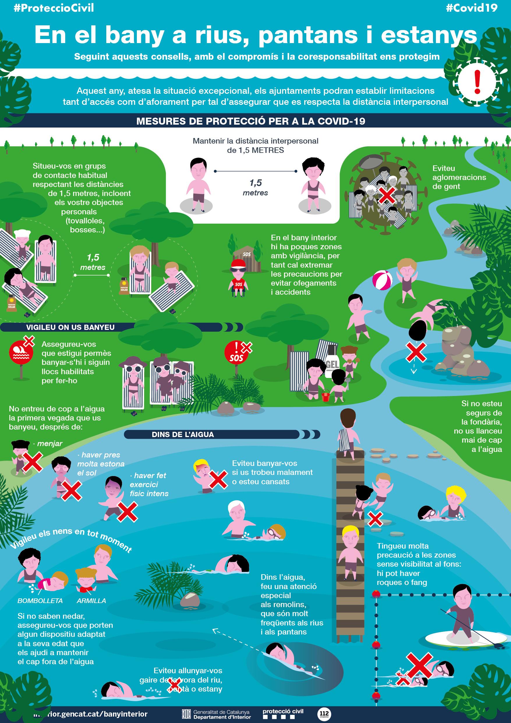 Cartel para la seguridad en el baño en ríos y pantanos