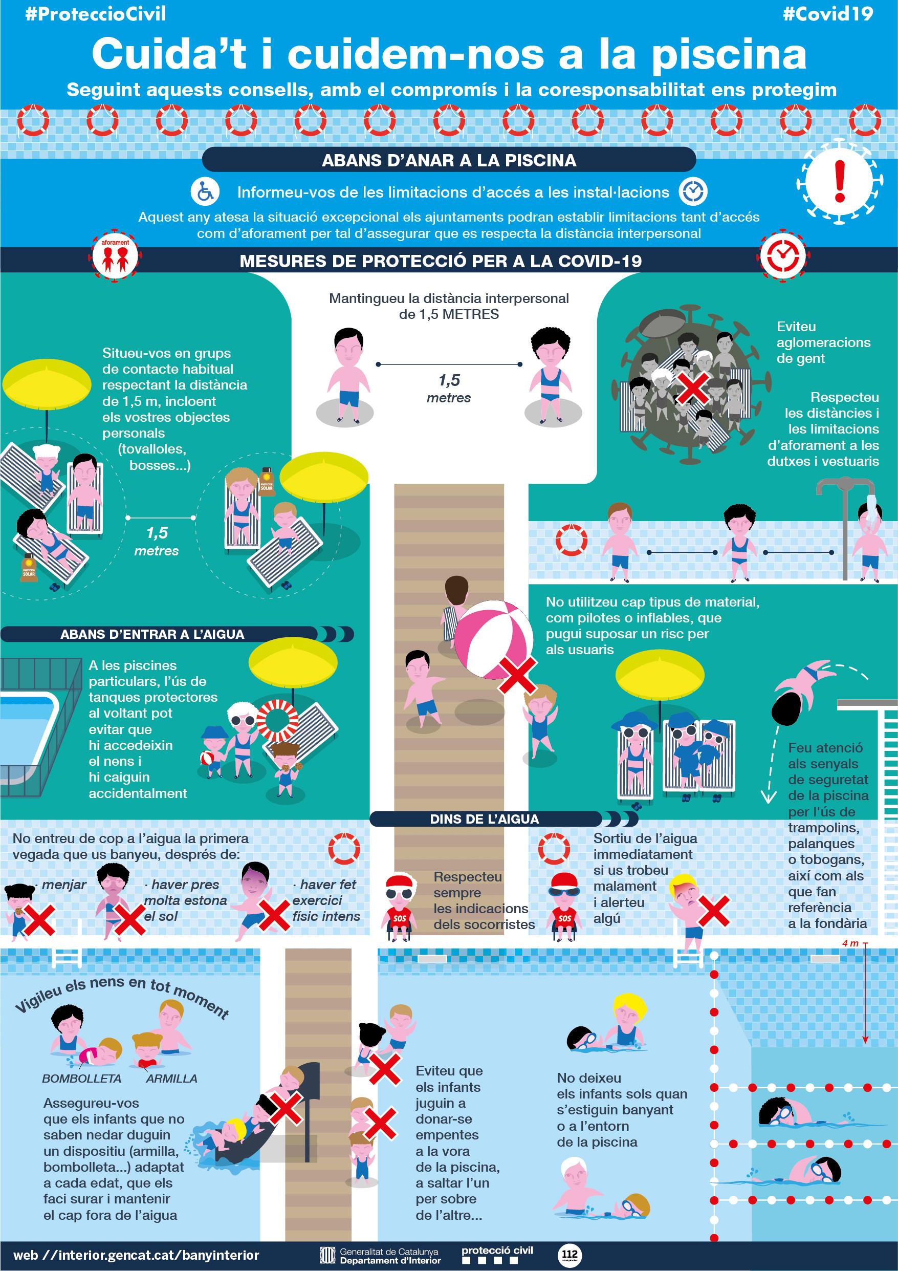 Cartel para la seguridad en el baño en piscinas