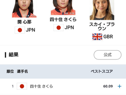 TOKYO2020 パーク女子
