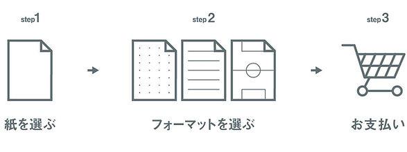 3STEP_sano__-06.jpg