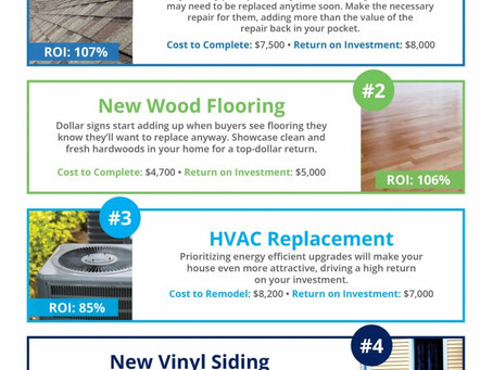 Top Renovations for Maximum Return on Investment