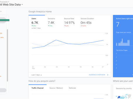 Use Google Analytics Users Flow to Understand Visitor Behavior