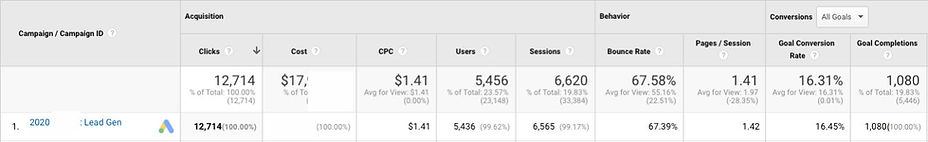 Spend vs Conversions.jpg