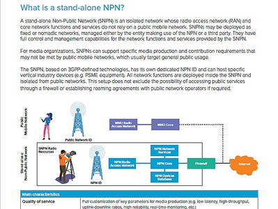 New Explainer! Stand-alone NPNs for Media Production