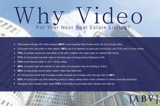 Top 10 Reasons Your Next Real Estate Project Needs Video
