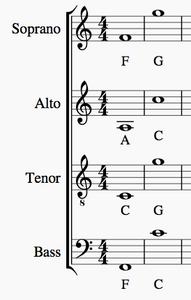 How I Arrange A Cappella Music
