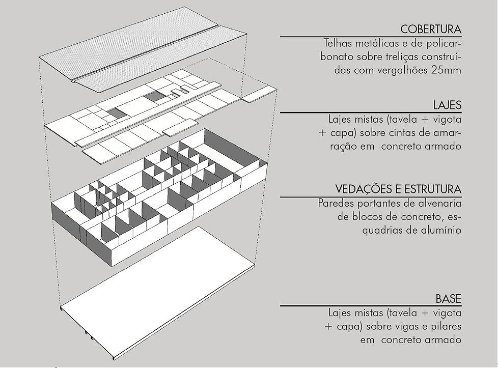 diagrama-construtivo-4site.jpg