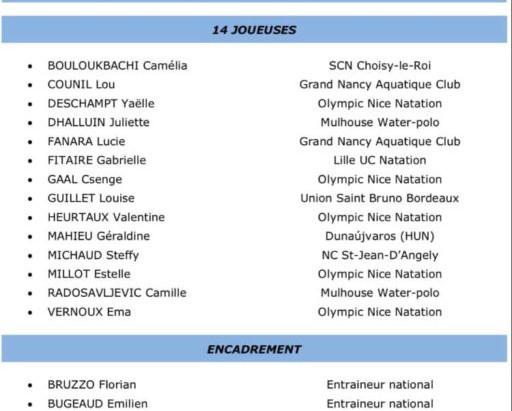 Tournoi de qualification Olympique équipe de France féminine
