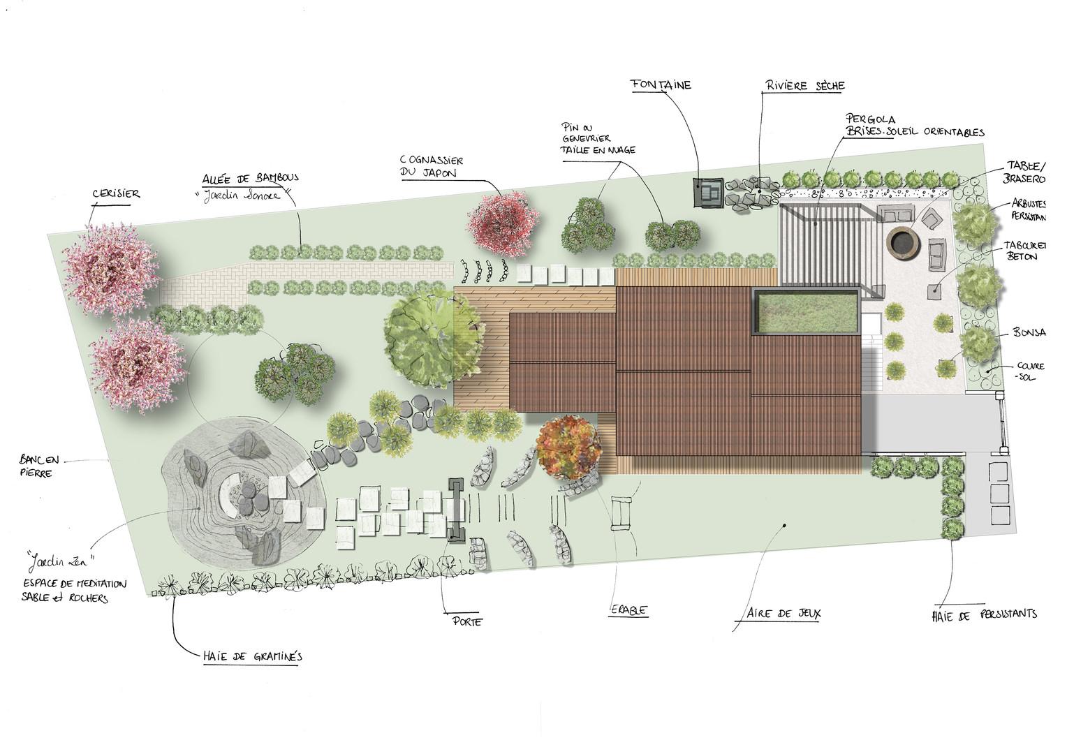 Création d'un jardin japonais plan d'esquisse