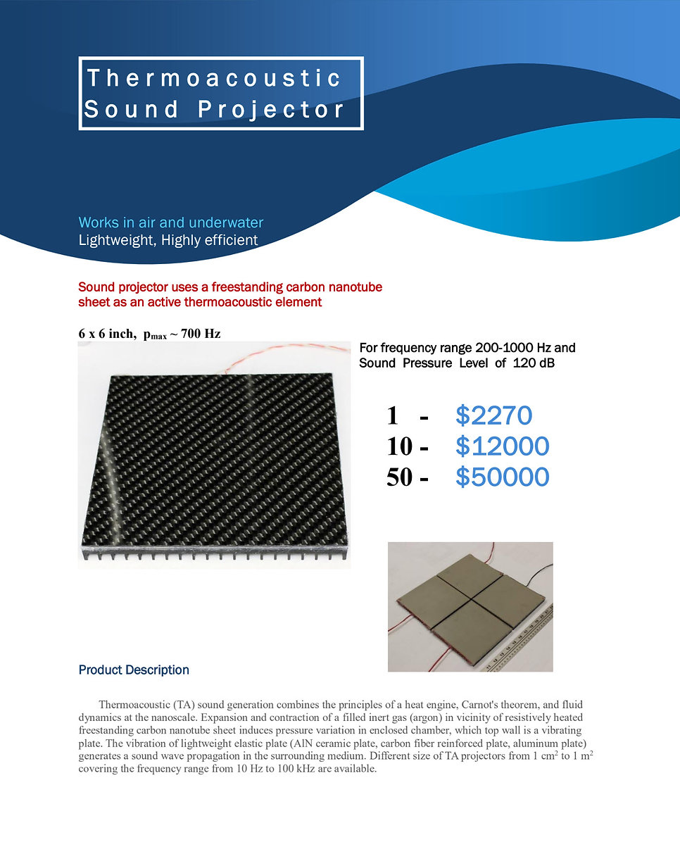 Thermoacoustic Sound Projector Product S