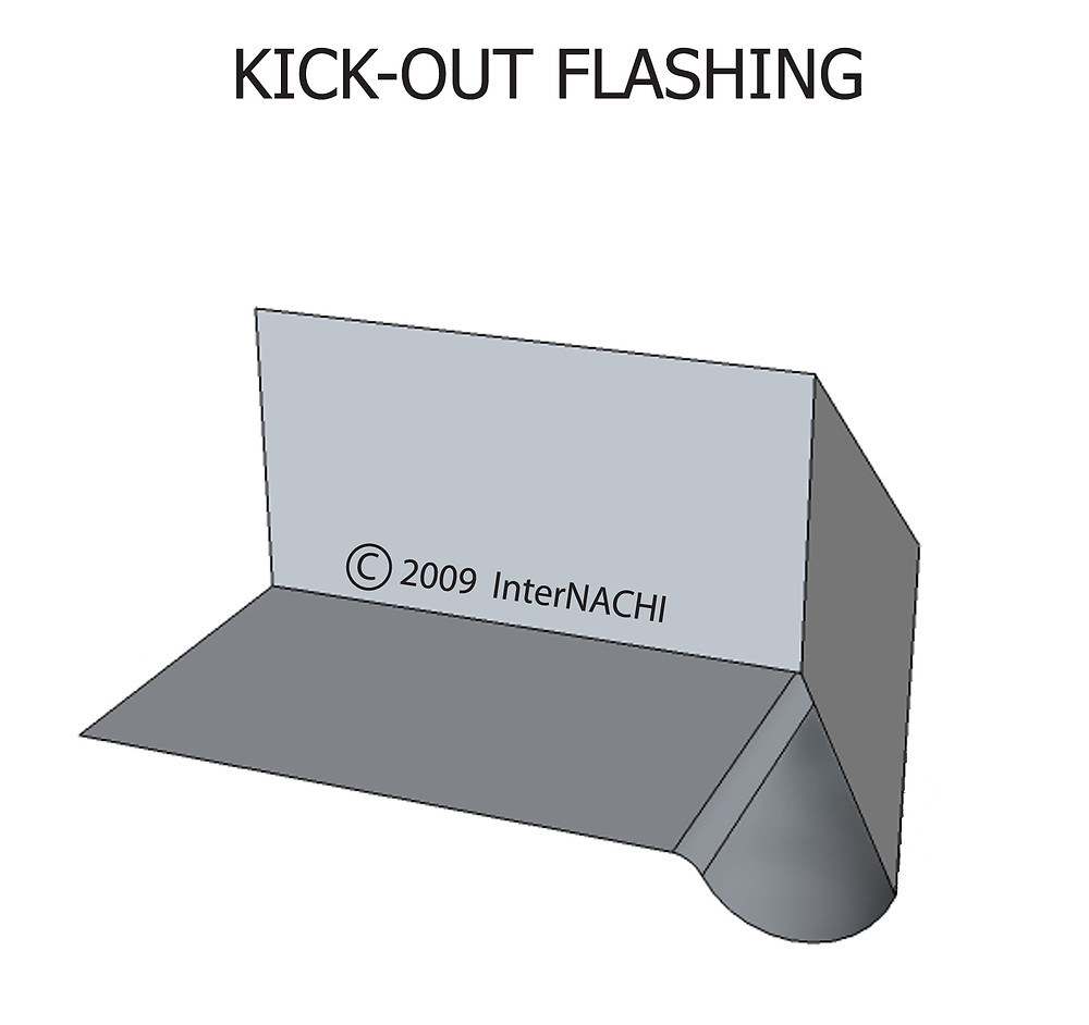 Detail of a kick out flashing