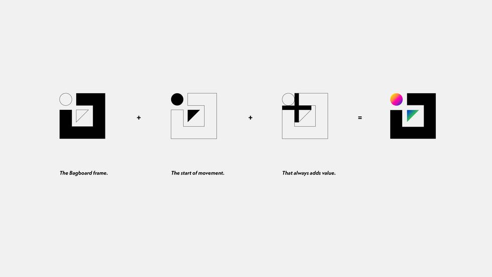 bagboard logo explained-02.jpg