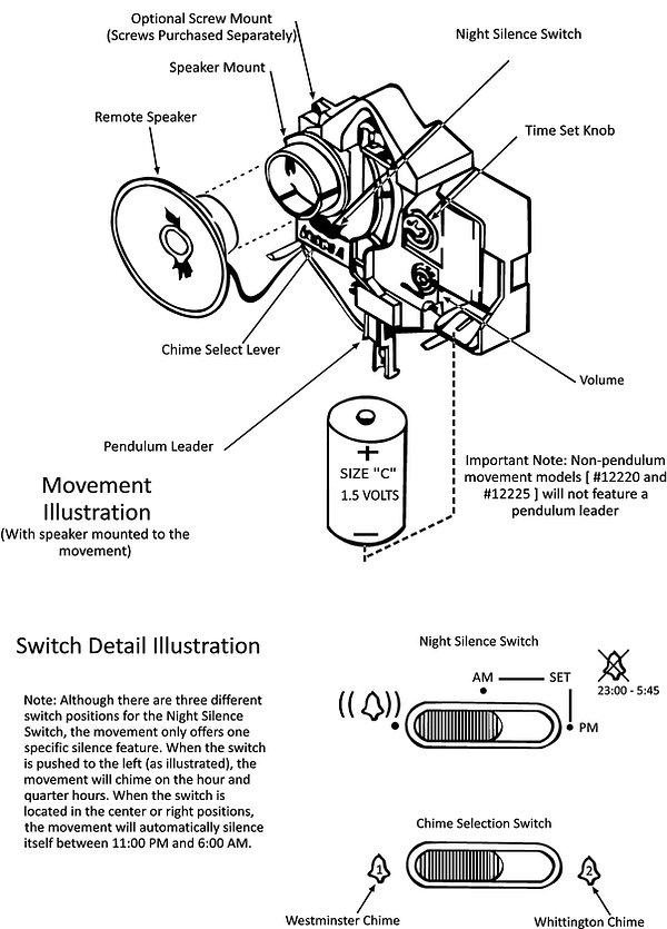 seiko-movement-instructions.jpg
